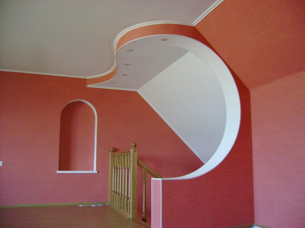 Стены и перегородки из гипсокартона